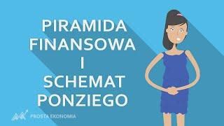 Piramida finansowa | Schemat Ponziego