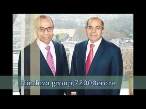 Top 20 richest person of india