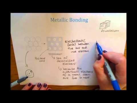 GCSE Additional Chemistry (C2) Metallic Bonding - YouTube