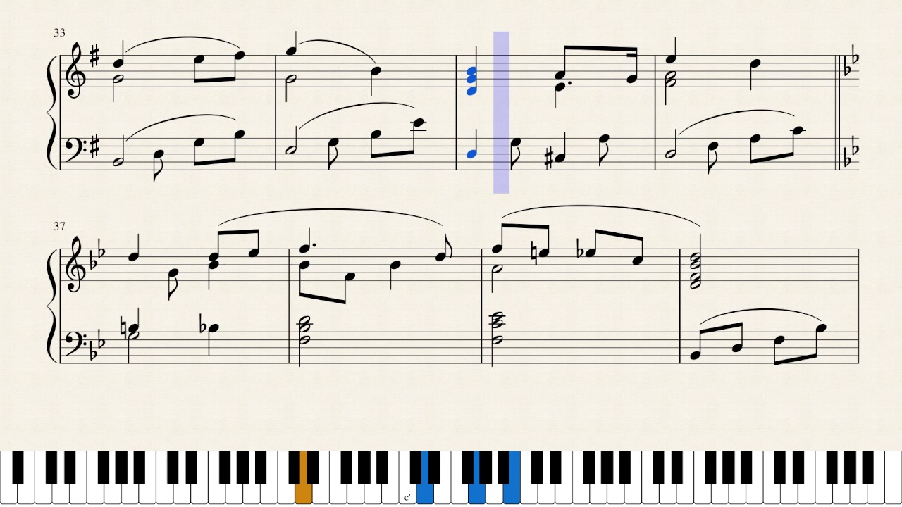 Wedding March From Lohengrin Piano Sheet