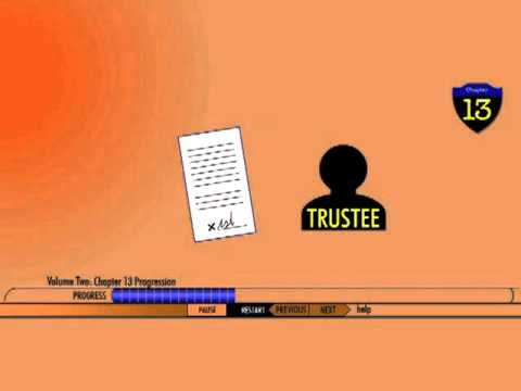 Ch 13 - Begin Plan Payments to Trustee  - Mesa BK Lawyer - 480-827-0777