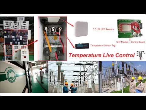 SYSIoT UHF RFID Solution For Electric Power Equipment's Temperature Monitoring