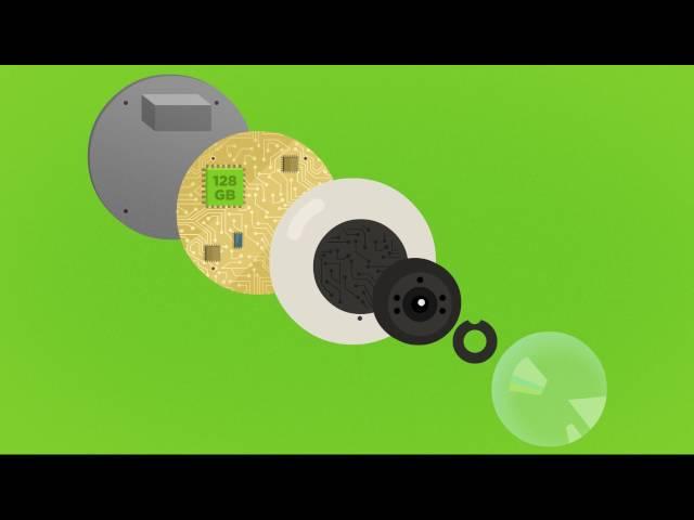 Meraki MV Cloud Managed Security Cameras