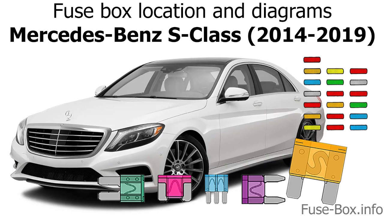 fuse box location and diagrams: mercedes-benz s-class (2014-2019) - youtube  youtube