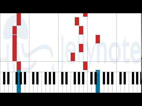 How To Play Carry On My Wayward Son By Kansas On Piano Sheet Music