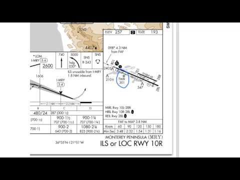Approach Plate Airport Diagram