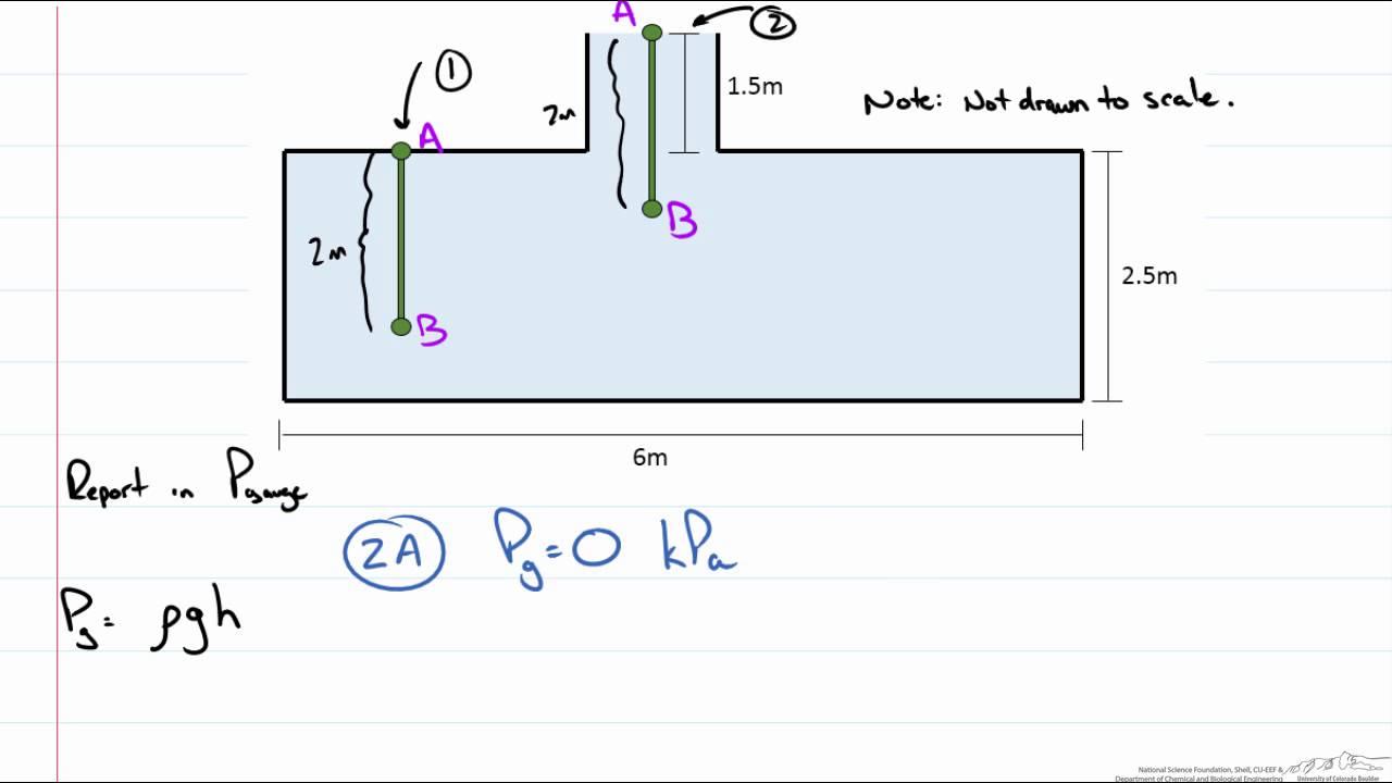 Hydrostatic Pressure Calculations