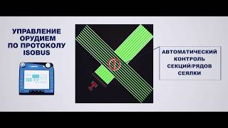 Navistar Asia - День Поля DAZ і АМТК 27 Липня 2017 р. (с. Чаглинка, Акмолинська область, Казахстан)