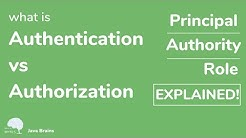 Five Spring Security Concepts - Authentication vs authorization - Java Brains Brain Bytes