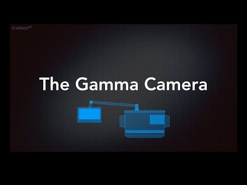 Gamma Camera Animation