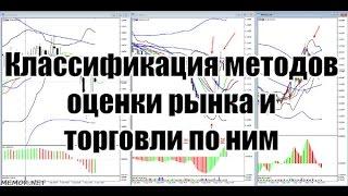 Методы анализа Форекс и других рынков. Классификация. [Личное мнение]