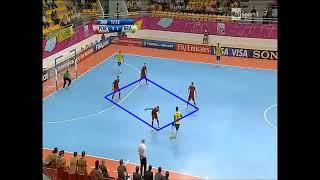 Зонная оборона в мини футболе на примере конкретного матча