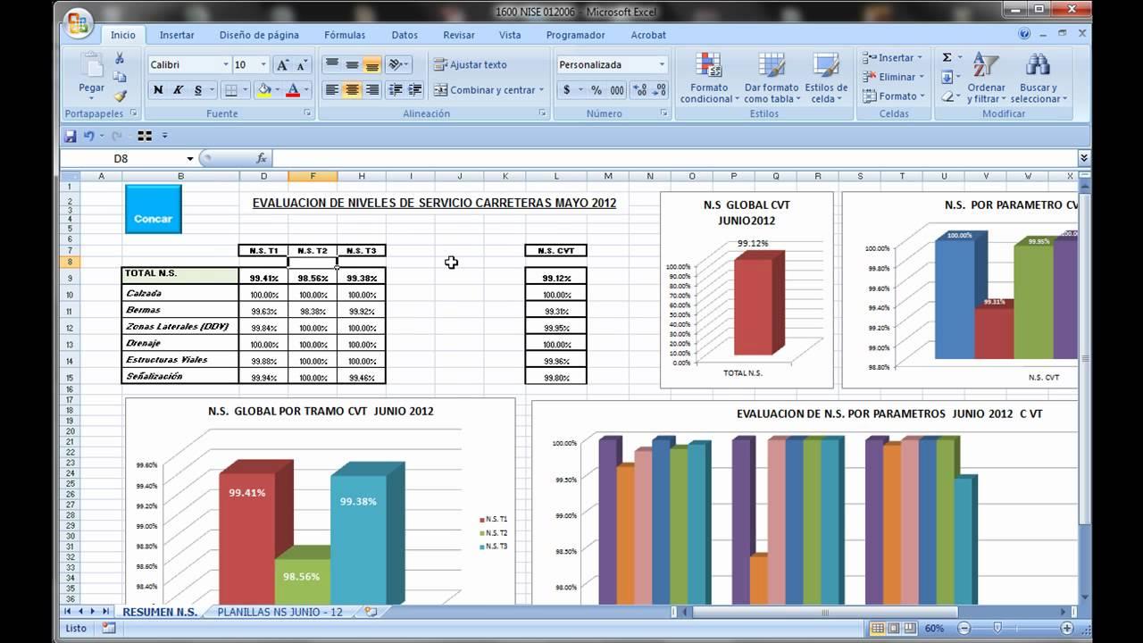 formato de informe de ventas - Nuruf.comunicaasl.com