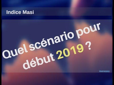 Indice Masi : Nos convictions graphiques pour début 2019