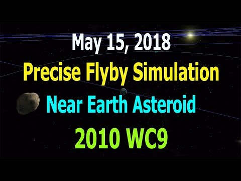 Asteroid 2010 WC9 - Orbit and Flyby - NASA JPL Data