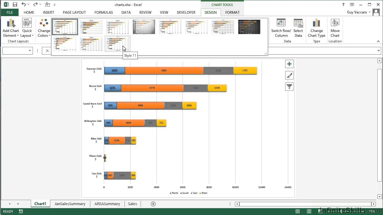 Microsoft Excel Charts In Detail Tutorial Chart Layouts Styles