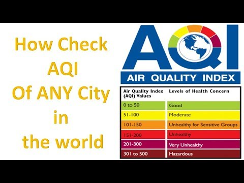 AQI information India