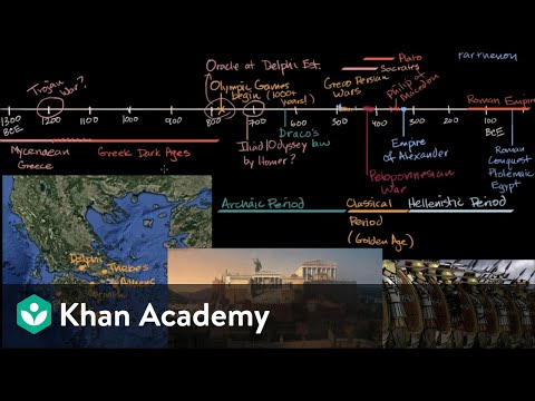 Overview of ancient Greece | World History | Khan Academy