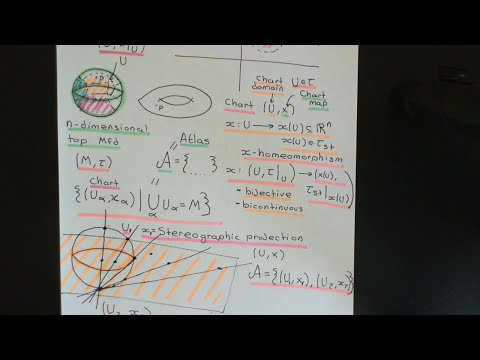 Topological Manifolds Part 3