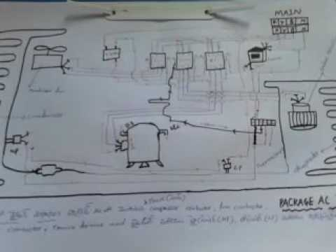 package ac and duct ac wiring diagram -telugu (తెలుగు)