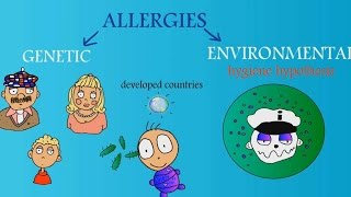 Repeat youtube video Why Do You Get Allergies?