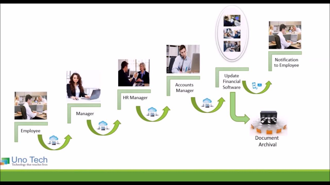Demo Workflow for Expenses Claim Management - YouTube