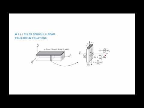 8 1 1   Euler Bernoulli Beam