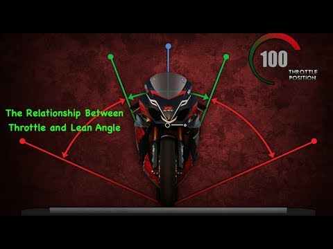 MOTOVUDU - Trackday Rider Training Part 10: Relationship Between Lean Angle and Throttle
