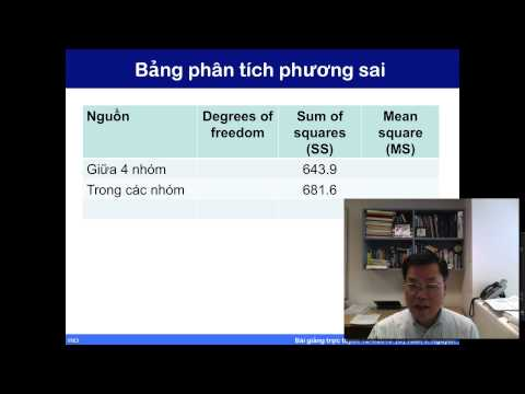 Bài giảng 23: Giới thiệu phân tích phương sai (ANOVA)