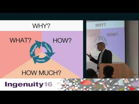Ingenuity16 Competition Seminar 2 - Masterclass: How to Win in the Market Part 2