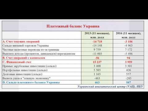 Валютный рынок Украины: кто и как? ИНФОГРАФИКА