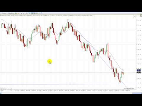 Trade Example - Trading Our Algorithm Lines 4-3-12