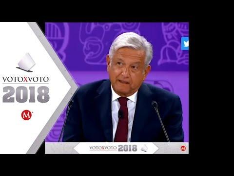 Los mejores momentos de Andrés Manuel López Obrador
