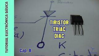 Tutorial #Electrónica Básica. Cap 08. Tiristores, el Diac, el Triac