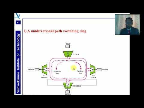 Session 4 6 SONET Networks