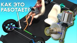 Как устроены рулевое управление и усилитель руля?