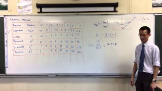 Introduction to Factorial Notation (2 of 2: How to simplify factorial terms)