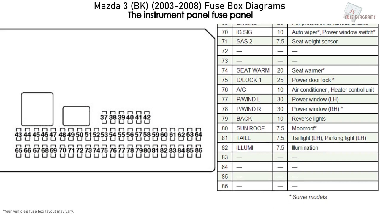 mazda 3 (bk) (2003-2008) fuse box diagrams - youtube  youtube