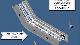 DynaCon Modular Z Style Conveyor Assembly
