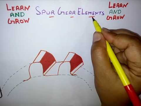 SPUR GEAR NOMENCLATURE AND TERMS (हिन्दी ) ! LEARN AND GROW
