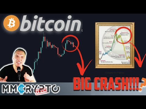 BITCOIN BIG PRICE CRASH Into NEW BEAR MARKET Ahead!!!?