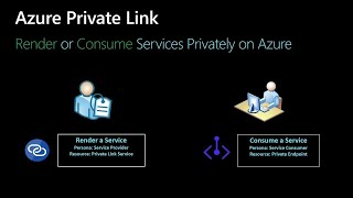 Delivering services privately in your VNet with Azure Private Link | BRK3168