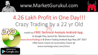Rs. 4 Lakh  Profit in a Single Day  | Crazy Trading by a 22 Year Old -