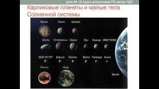 Астрономия. Урок №16. (Демо-обзор) Учитель Чигарёв Д.Л. Малые тела солнечной системы