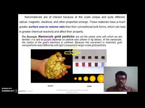 Introduction to Nano dimensional materials