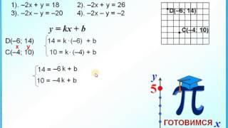 Задание 5  Формула линейной функции, по двум заданным точкам