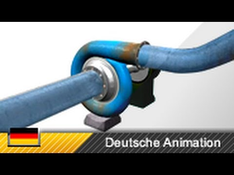 Francis-Turbine (3D-Animation) - YouTube