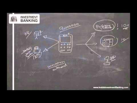 Investment Banking Phone Interview