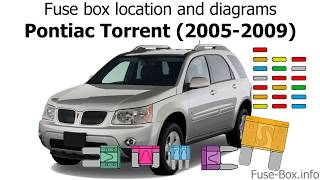 Fuse Box Location And Diagrams Pontiac Torrent 2005 2009 Youtube