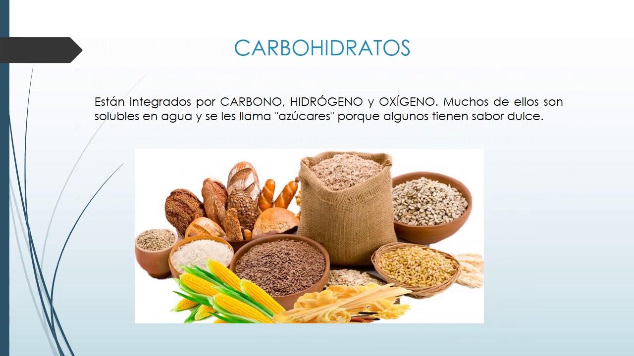 BIOMOLECULAS ORGANICAS CARBOHIDRATOS, LIPIDOS, ACIDOS